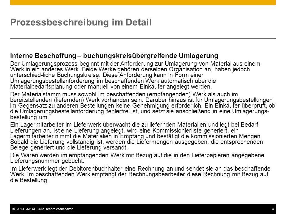 ©2013 SAP AG. Alle Rechte vorbehalten.4 Prozessbeschreibung im Detail Interne Beschaffung – buchungskreisübergreifende Umlagerung Der Umlagerungsproze