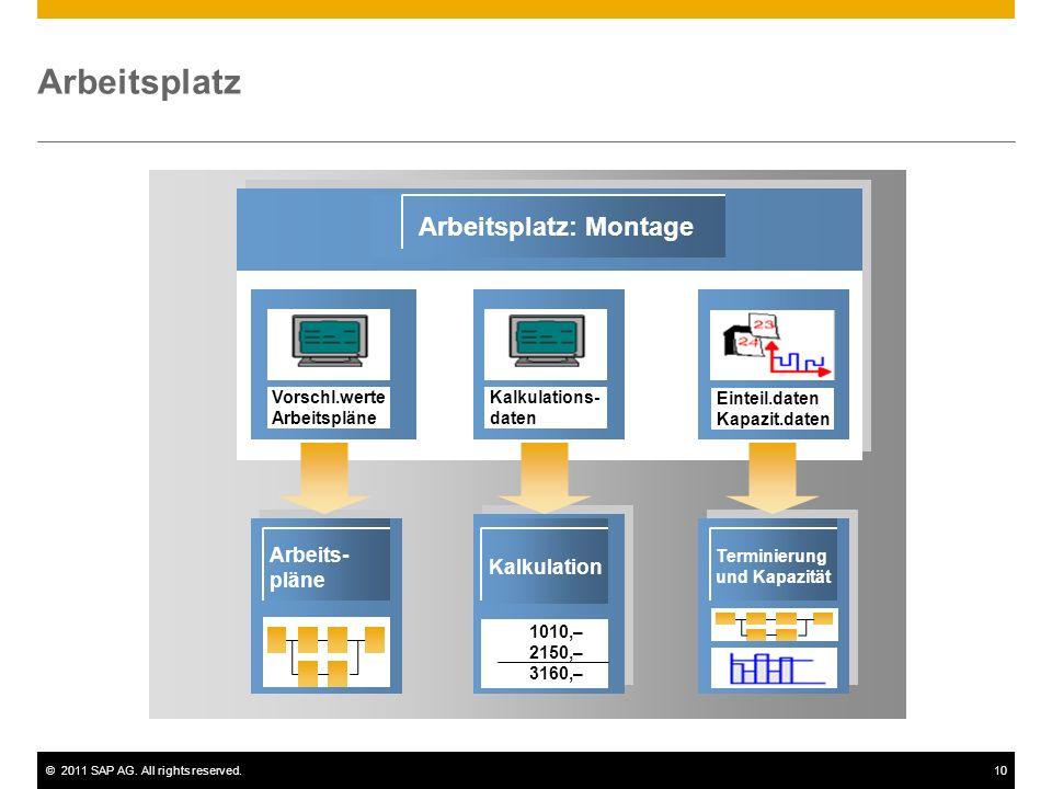 ©2011 SAP AG. All rights reserved.10 Arbeitsplatz Arbeitsplatz: Montage Arbeits- pläne Kalkulation Terminierung und Kapazität 1010,– 2150,– 3160,– Vor