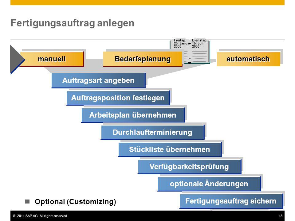 ©2011 SAP AG. All rights reserved.13 Auftragsart angeben Auftragsposition festlegen Arbeitsplan übernehmen Durchlaufterminierung Stückliste übernehmen