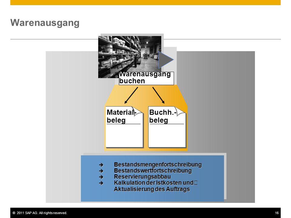 ©2011 SAP AG. All rights reserved.16 Warenausgang buchen Material- beleg Buchh.- beleg Warenausgang Bestandsmengenfortschreibung Bestandsmengenfortsch