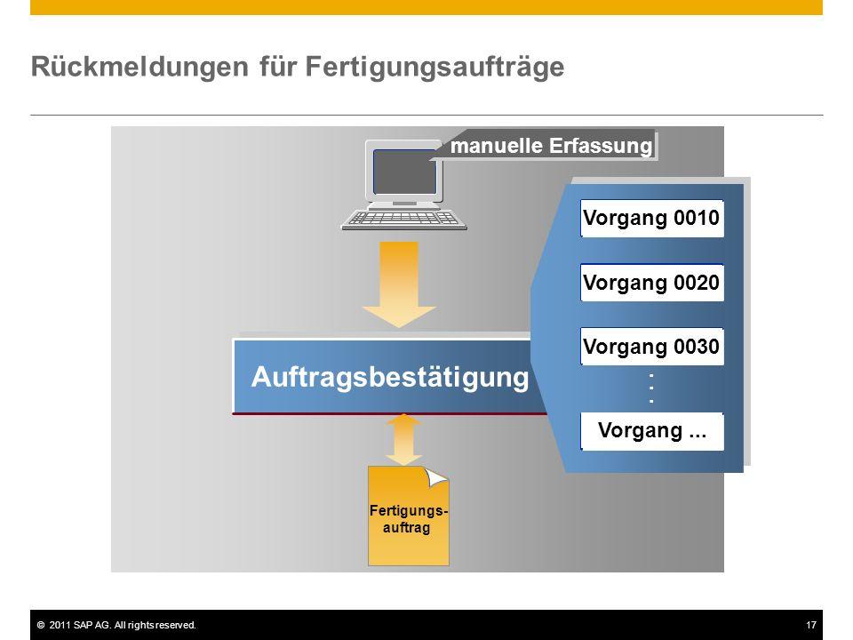 ©2011 SAP AG. All rights reserved.17 Auftragsbestätigung...... manuelle Erfassung Rückmeldungen für Fertigungsaufträge Fertigungs- auftrag Vorgang 001