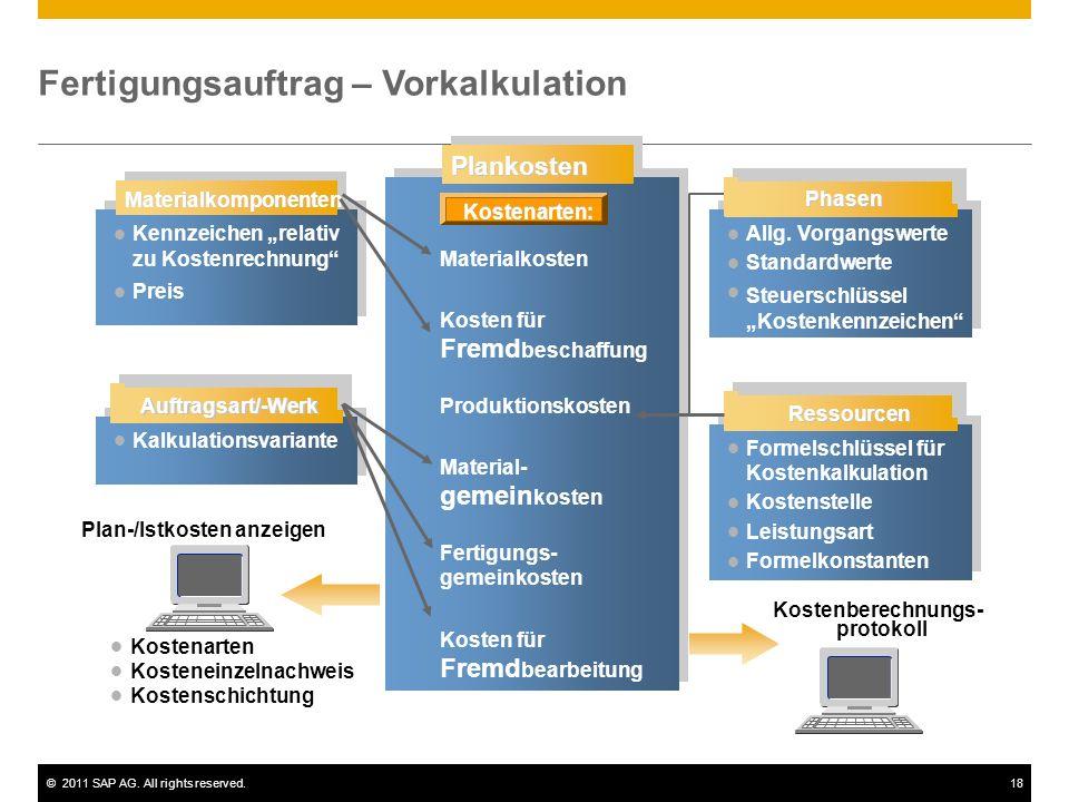 ©2011 SAP AG. All rights reserved.18 Kalkulationsvariante Plan-/Istkosten anzeigen Kostenarten Kosteneinzelnachweis Kostenschichtung Plankosten Materi