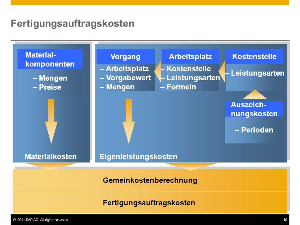 ©2011 SAP AG. All rights reserved.19 Fertigungsauftragskosten Gemeinkostenberechnung – Arbeitsplatz – Vorgabewert – Mengen – Kostenstelle – Leistungsa