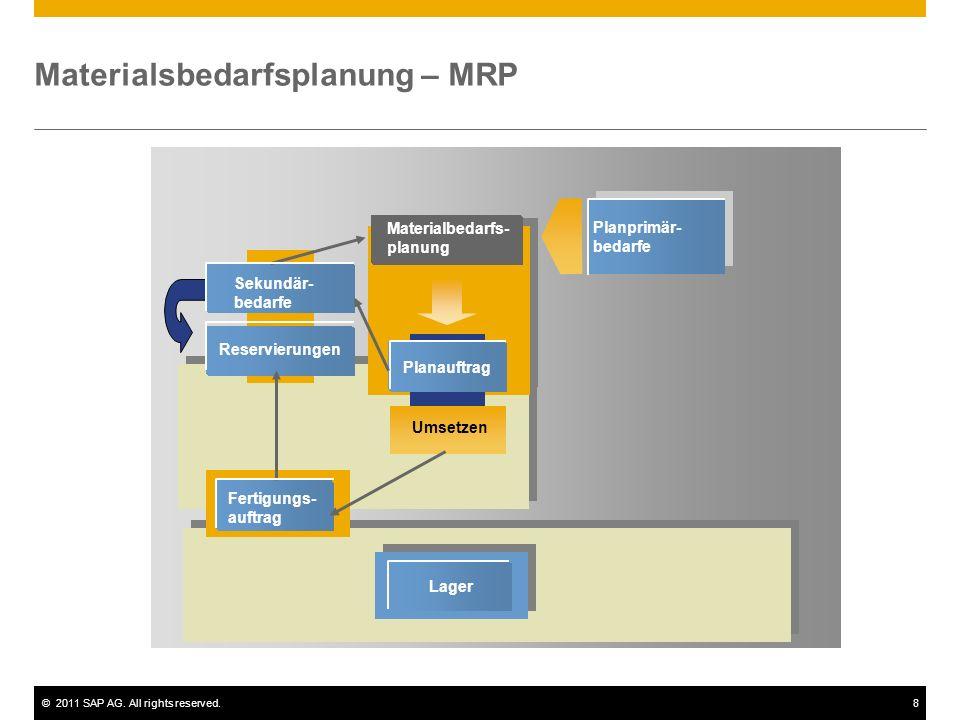 ©2011 SAP AG. All rights reserved.8 Umsetzen Planauftrag Sekundär- bedarfe Reservierungen Lager Materialbedarfs- planung Materialsbedarfsplanung – MRP