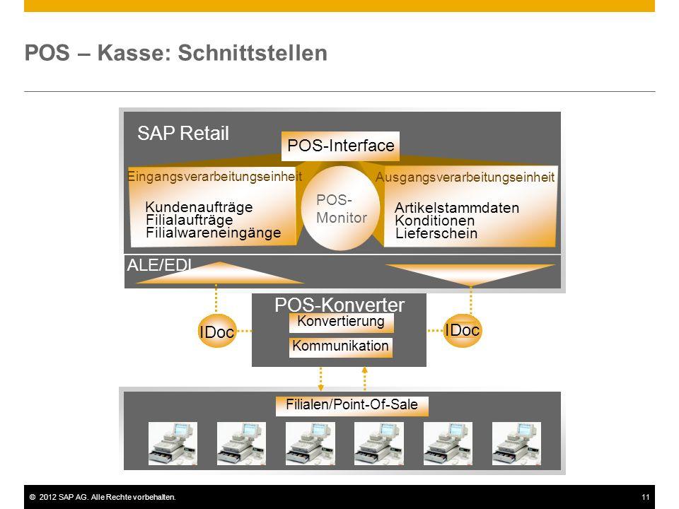 ©2012 SAP AG. Alle Rechte vorbehalten.11 POS – Kasse: Schnittstellen SAP Retail ALE/EDI Filialen/Point-Of-Sale Konvertierung Kommunikation POS-Konvert