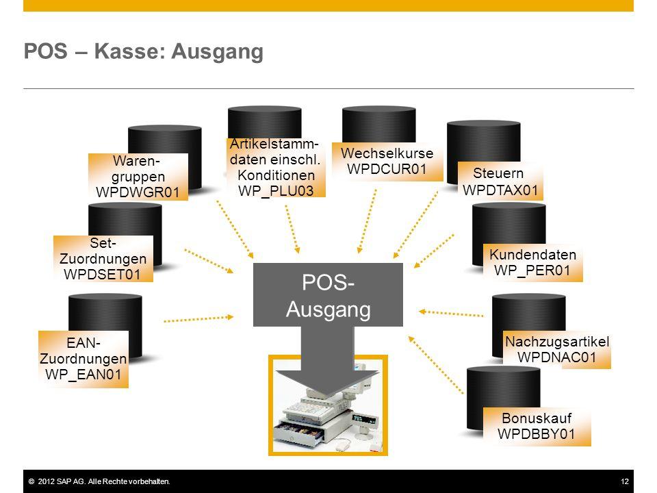 ©2012 SAP AG. Alle Rechte vorbehalten.12 POS – Kasse: Ausgang POS- Ausgang Wechselkurse WPDCUR01 Artikelstamm- daten einschl. Konditionen WP_PLU03 EAN