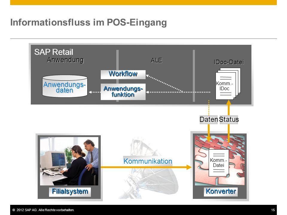 ©2012 SAP AG. Alle Rechte vorbehalten.15 Informationsfluss im POS-Eingang Anwendung ALE IDoc-Datei Komm.- IDoc Anwendungs-daten Workflow Anwendungs-fu