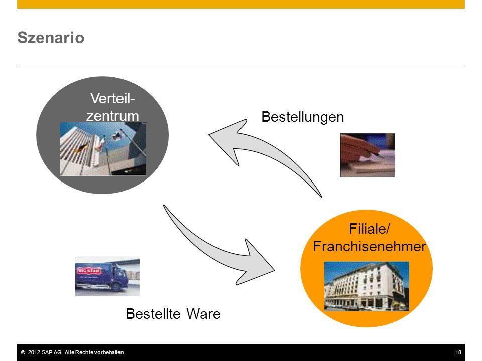 ©2012 SAP AG. Alle Rechte vorbehalten.18 Szenario Bestellungen Bestellte Ware Verteil- zentrum Filiale/ Franchisenehmer