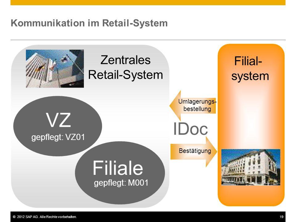 ©2012 SAP AG. Alle Rechte vorbehalten.19 Kommunikation im Retail-System Zentrales Retail-System Filial- system gepflegt: VZ01 gepflegt: M001 Umlagerun