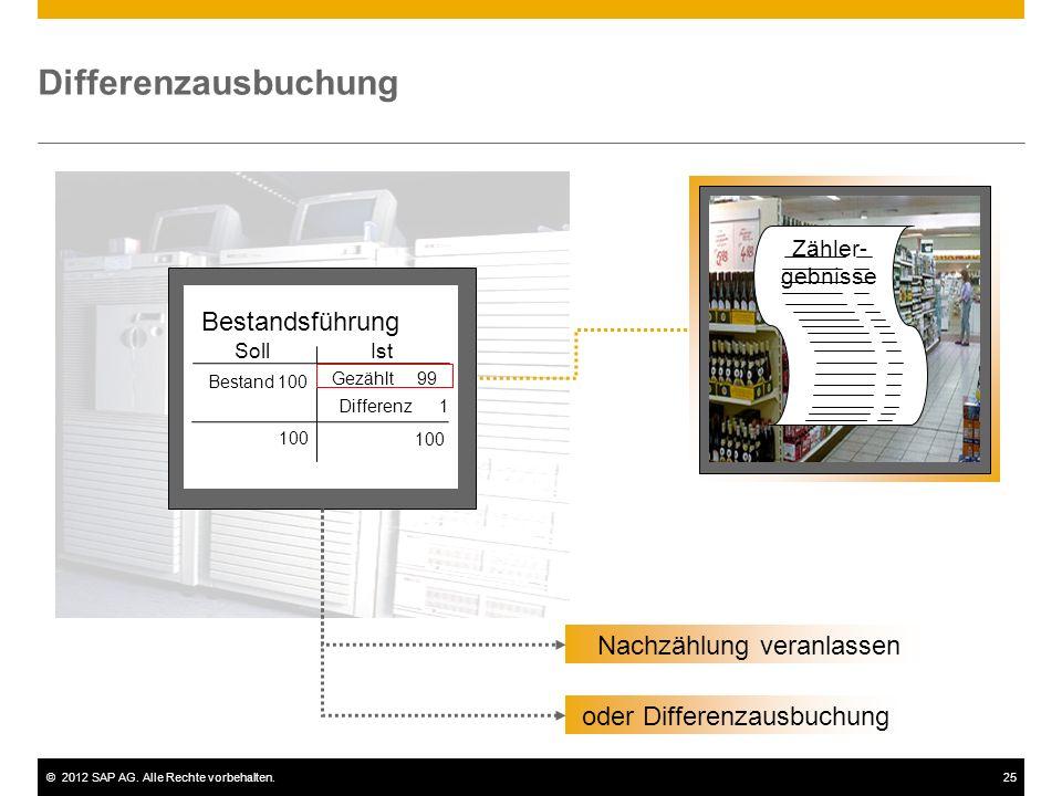 ©2012 SAP AG. Alle Rechte vorbehalten.25 Differenzausbuchung I-Differenz 1 Bestandsführung SollIst Bestand 100 Gezählt 99 100 Nachzählung veranlassen