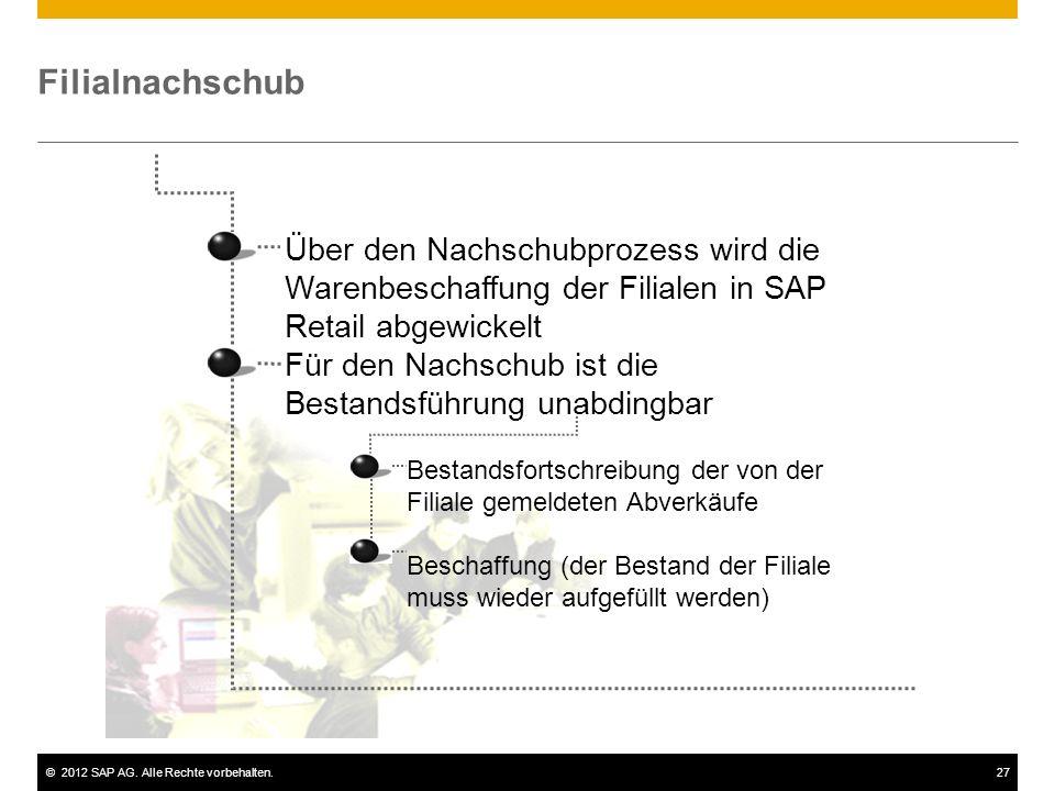 ©2012 SAP AG. Alle Rechte vorbehalten.27 Filialnachschub Über den Nachschubprozess wird die Warenbeschaffung der Filialen in SAP Retail abgewickelt Fü