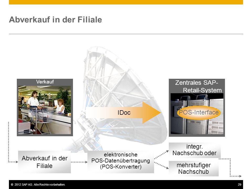 ©2012 SAP AG. Alle Rechte vorbehalten.29 Abverkauf in der Filiale Verkauf Abverkauf in der Filiale mehrstufiger Nachschub elektronische POS-Datenübert