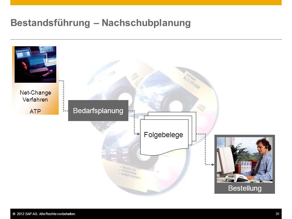 ©2012 SAP AG. Alle Rechte vorbehalten.31 Bestandsführung – Nachschubplanung Net-Change Verfahren ATP Bedarfsplanung Folgebelege Bestellung
