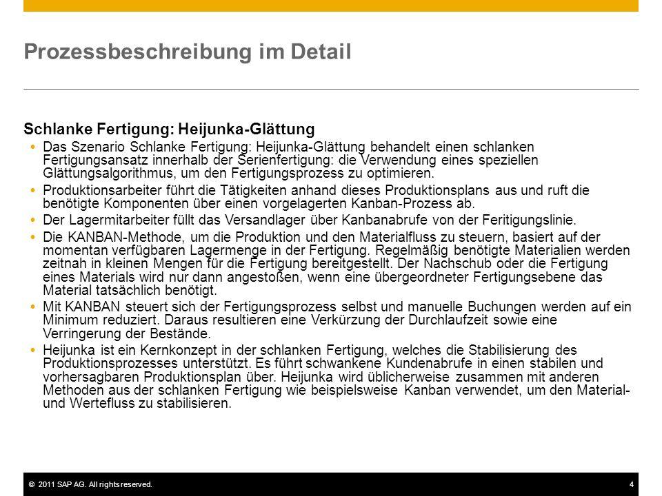 ©2011 SAP AG. All rights reserved.4 Prozessbeschreibung im Detail Schlanke Fertigung: Heijunka-Glättung Das Szenario Schlanke Fertigung: Heijunka-Glät