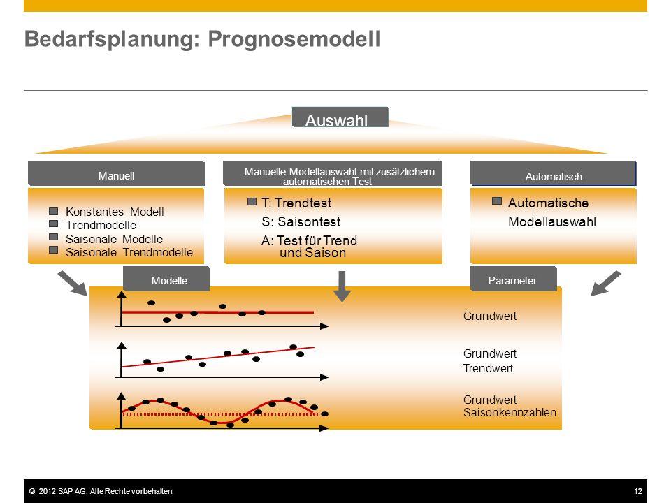 ©2012 SAP AG. Alle Rechte vorbehalten.13 Bedarfsplanung: Übersicht