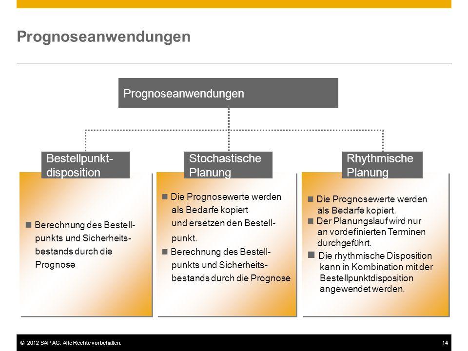 ©2012 SAP AG. Alle Rechte vorbehalten.15 Bezugsquellenfindung