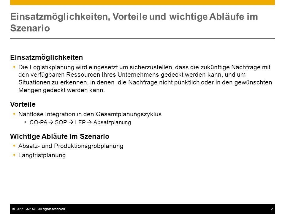 ©2011 SAP AG. All rights reserved.2 Einsatzmöglichkeiten, Vorteile und wichtige Abläufe im Szenario Einsatzmöglichkeiten Die Logistikplanung wird eing