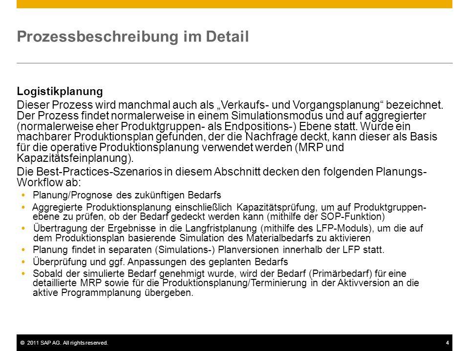 ©2011 SAP AG. All rights reserved.4 Prozessbeschreibung im Detail Logistikplanung Dieser Prozess wird manchmal auch als Verkaufs- und Vorgangsplanung