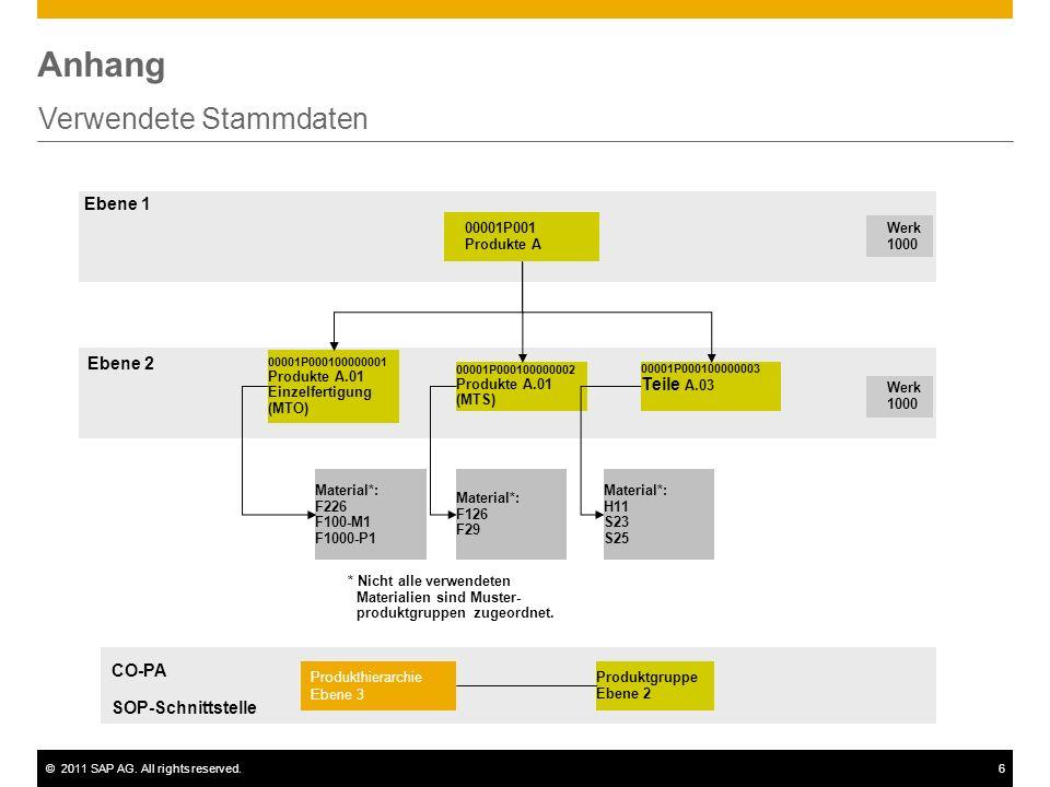 ©2011 SAP AG. All rights reserved.6 Anhang Verwendete Stammdaten 00001P001 Produkte A Werk 1000 00001P000100000001 Produkte A.01 Einzelfertigung (MTO)