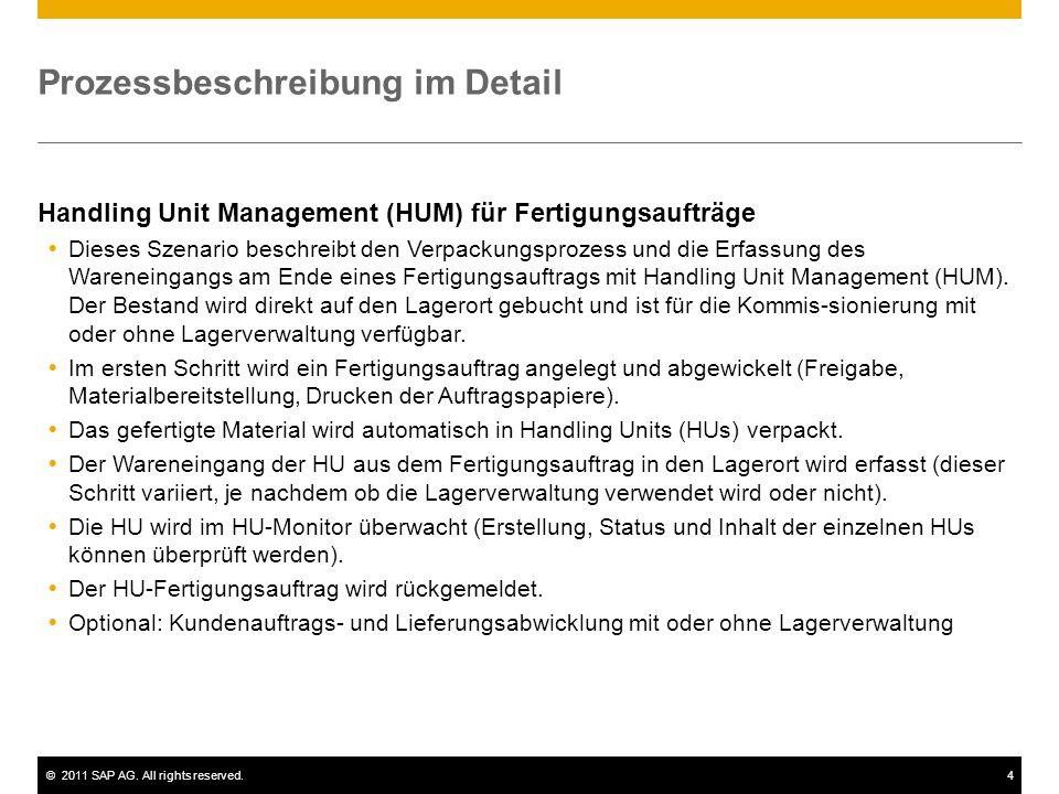 ©2011 SAP AG. All rights reserved.4 Prozessbeschreibung im Detail Handling Unit Management (HUM) für Fertigungsaufträge Dieses Szenario beschreibt den