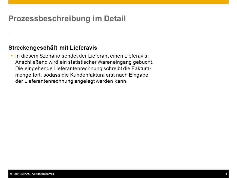 ©2011 SAP AG. All rights reserved.4 Prozessbeschreibung im Detail Streckengeschäft mit Lieferavis In diesem Szenario sendet der Lieferant einen Liefer