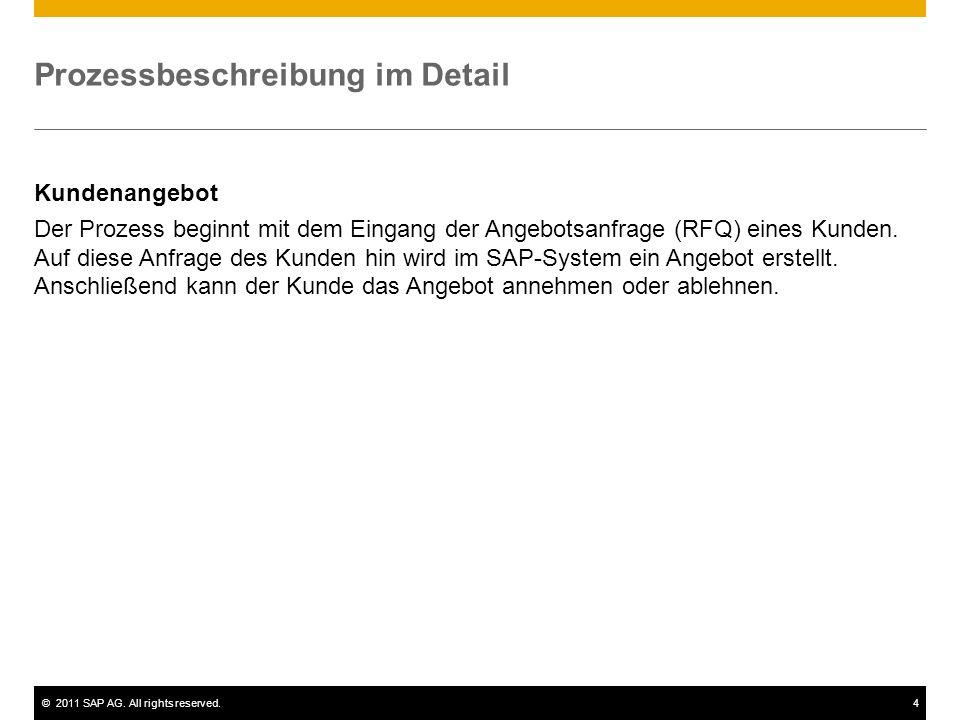 ©2011 SAP AG. All rights reserved.4 Prozessbeschreibung im Detail Kundenangebot Der Prozess beginnt mit dem Eingang der Angebotsanfrage (RFQ) eines Ku
