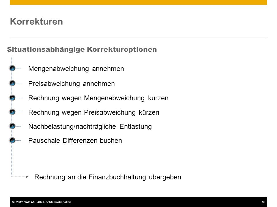©2012 SAP AG. Alle Rechte vorbehalten.10 Korrekturen Situationsabhängige Korrekturoptionen Mengenabweichung annehmen Preisabweichung annehmen Rechnung
