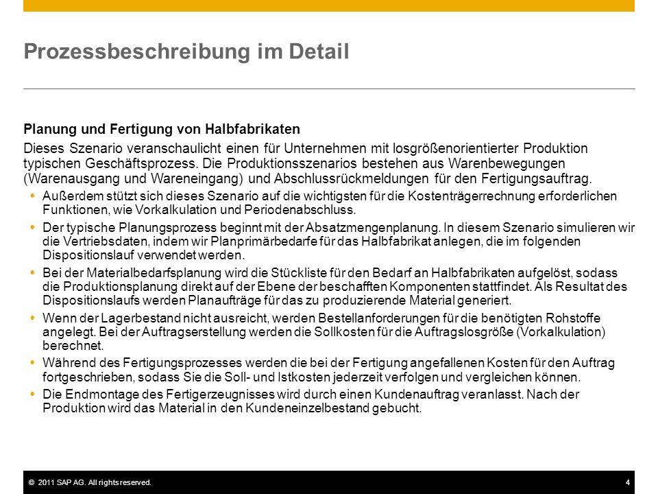 ©2011 SAP AG. All rights reserved.4 Prozessbeschreibung im Detail Planung und Fertigung von Halbfabrikaten Dieses Szenario veranschaulicht einen für U