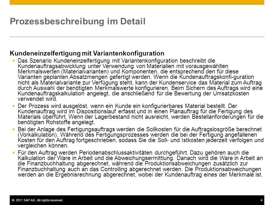 ©2011 SAP AG. All rights reserved.4 Prozessbeschreibung im Detail Kundeneinzelfertigung mit Variantenkonfiguration Das Szenario Kundeneinzelfertigung