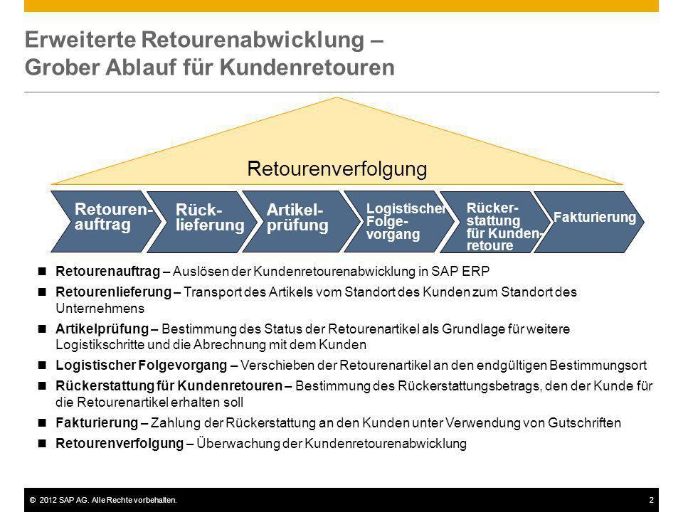 ©2012 SAP AG. Alle Rechte vorbehalten.2 Erweiterte Retourenabwicklung – Grober Ablauf für Kundenretouren Retourenverfolgung Retourenauftrag – Auslösen