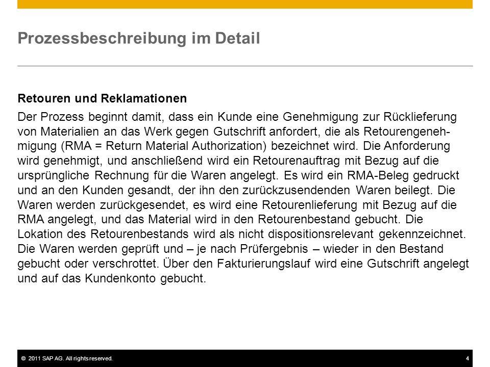 ©2011 SAP AG. All rights reserved.4 Prozessbeschreibung im Detail Retouren und Reklamationen Der Prozess beginnt damit, dass ein Kunde eine Genehmigun
