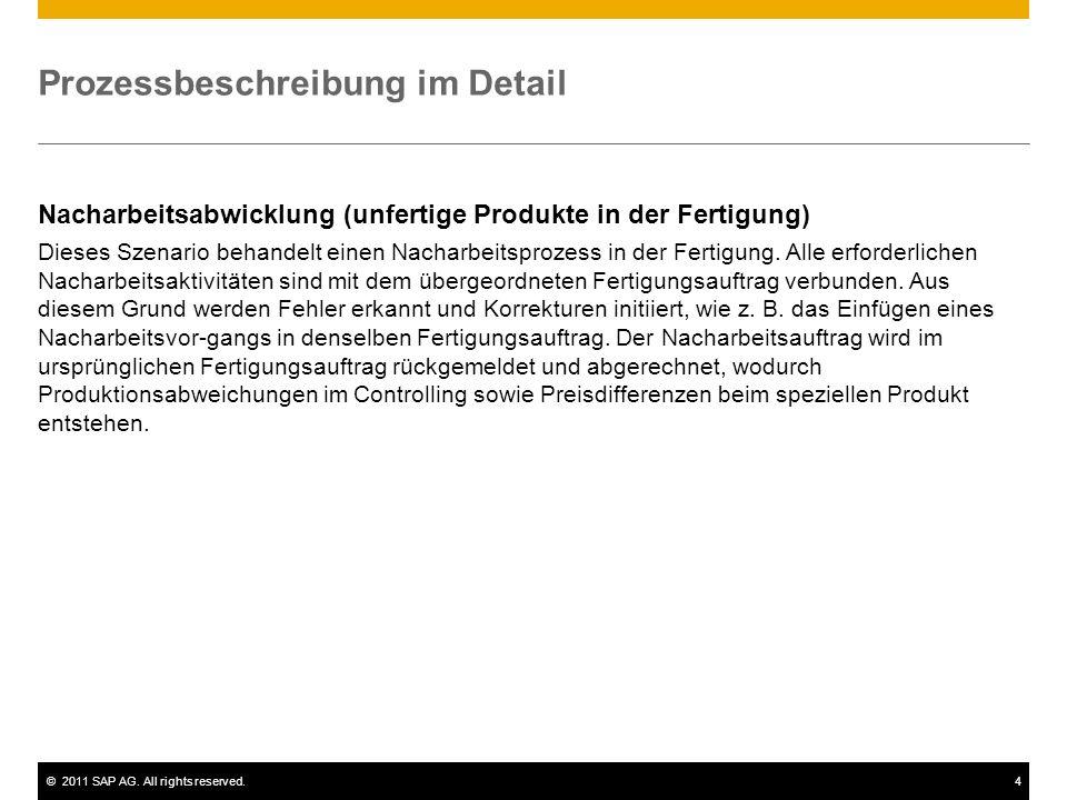 ©2011 SAP AG. All rights reserved.4 Prozessbeschreibung im Detail Nacharbeitsabwicklung (unfertige Produkte in der Fertigung) Dieses Szenario behandel