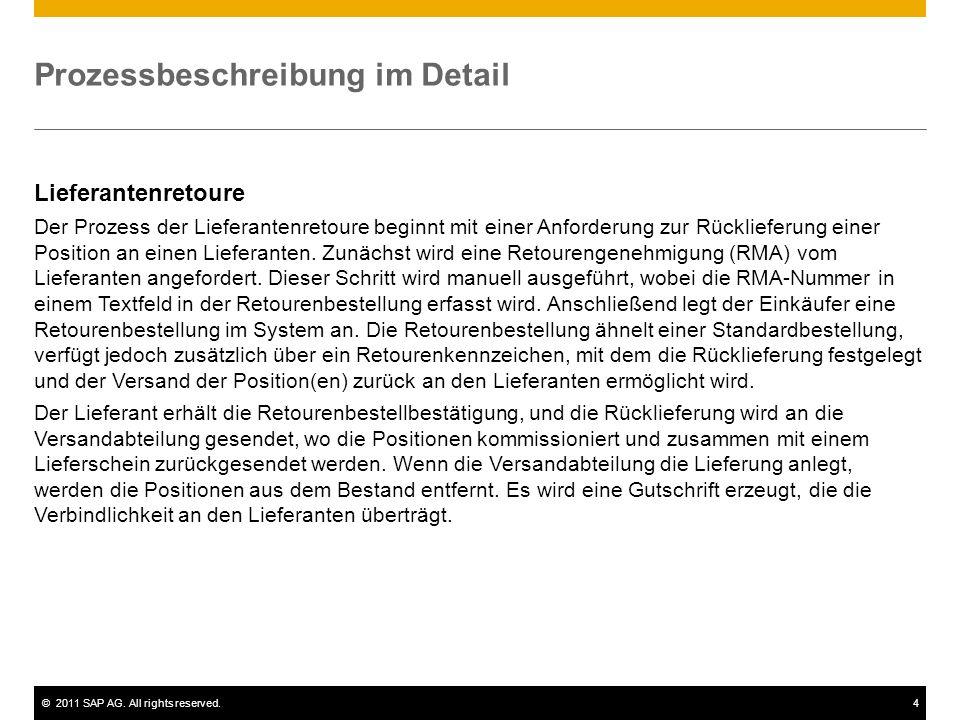 ©2011 SAP AG. All rights reserved.4 Prozessbeschreibung im Detail Lieferantenretoure Der Prozess der Lieferantenretoure beginnt mit einer Anforderung