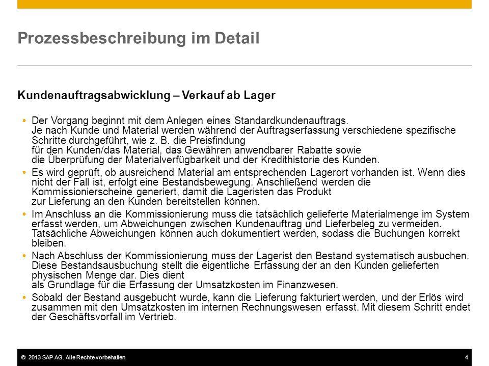 ©2013 SAP AG. Alle Rechte vorbehalten.4 Prozessbeschreibung im Detail Kundenauftragsabwicklung – Verkauf ab Lager Der Vorgang beginnt mit dem Anlegen