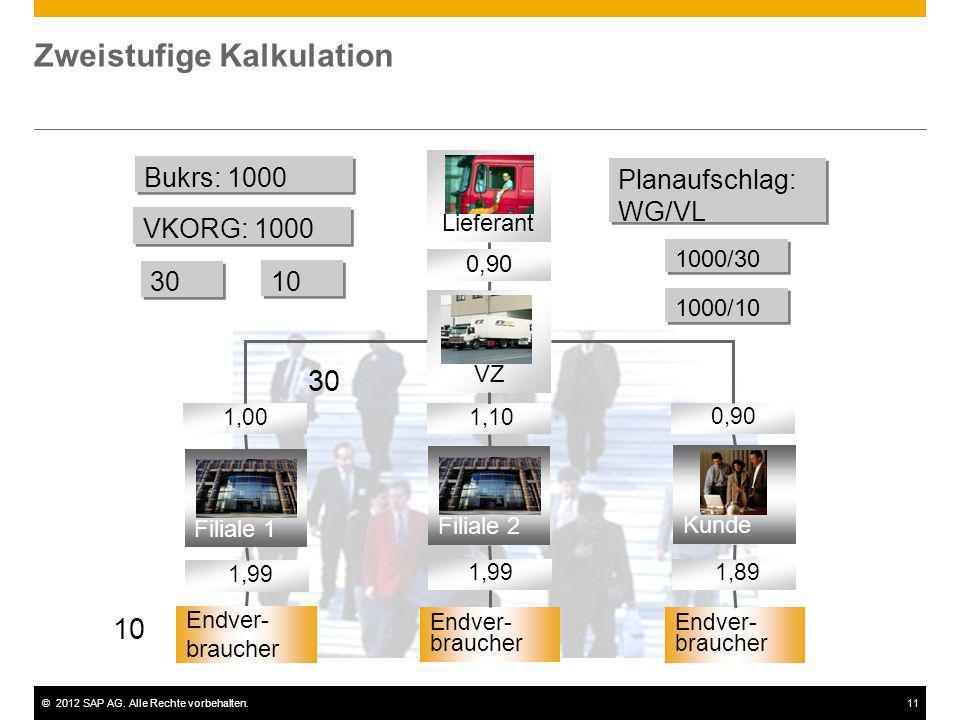 ©2012 SAP AG. Alle Rechte vorbehalten.11 Zweistufige Kalkulation Bukrs: 1000 VKORG: 1000 30 10 Planaufschlag: WG/VL 1000/30 1000/10 30 10 Lieferant VZ