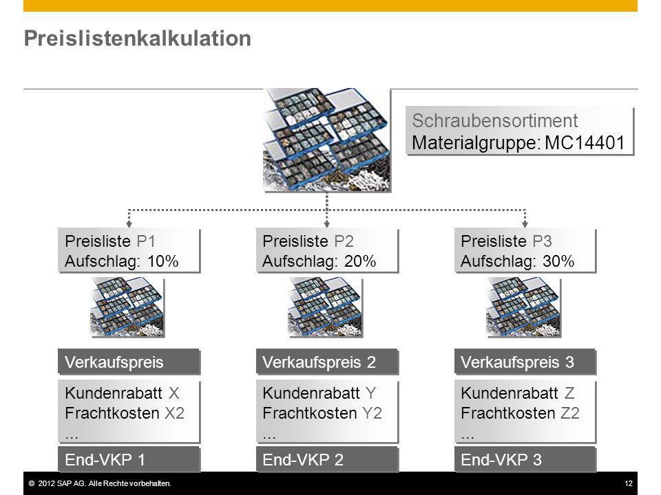 ©2012 SAP AG. Alle Rechte vorbehalten.12 Preislistenkalkulation Schraubensortiment Materialgruppe: MC14401 Schraubensortiment Materialgruppe: MC14401