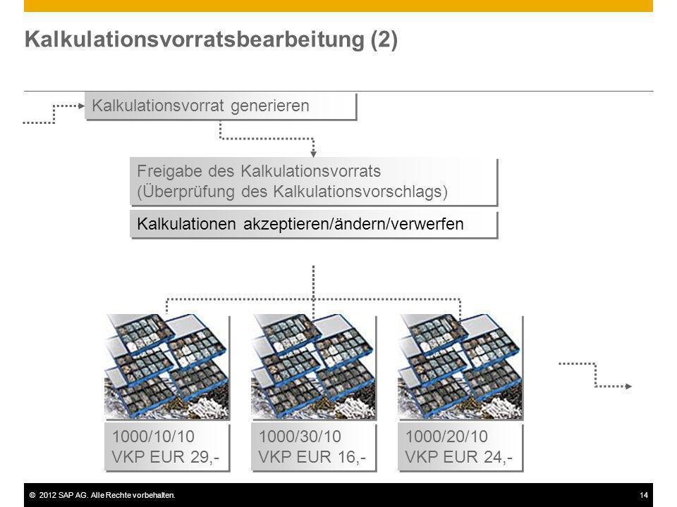 ©2012 SAP AG. Alle Rechte vorbehalten.14 Kalkulationsvorratsbearbeitung (2) Freigabe des Kalkulationsvorrats (Überprüfung des Kalkulationsvorschlags)
