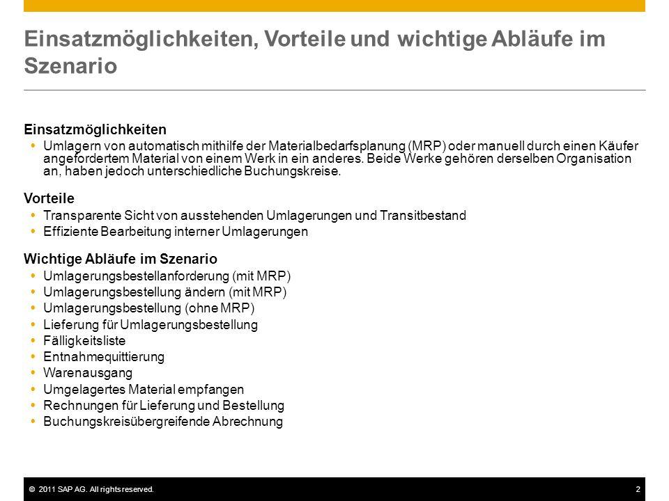 ©2011 SAP AG. All rights reserved.2 Einsatzmöglichkeiten, Vorteile und wichtige Abläufe im Szenario Einsatzmöglichkeiten Umlagern von automatisch mith