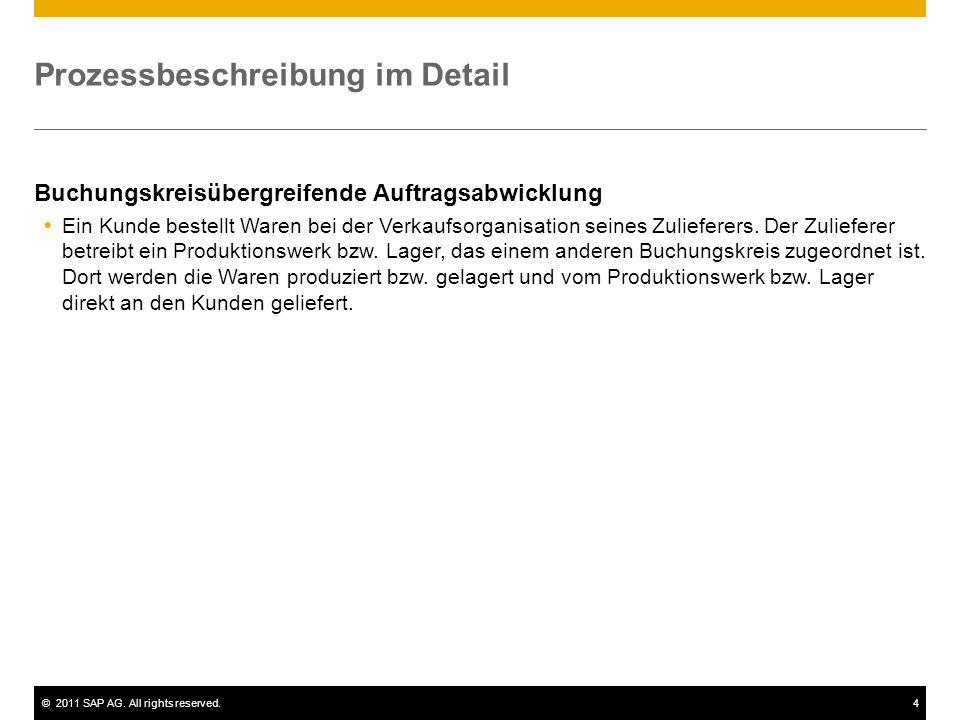 ©2011 SAP AG. All rights reserved.4 Prozessbeschreibung im Detail Buchungskreisübergreifende Auftragsabwicklung Ein Kunde bestellt Waren bei der Verka