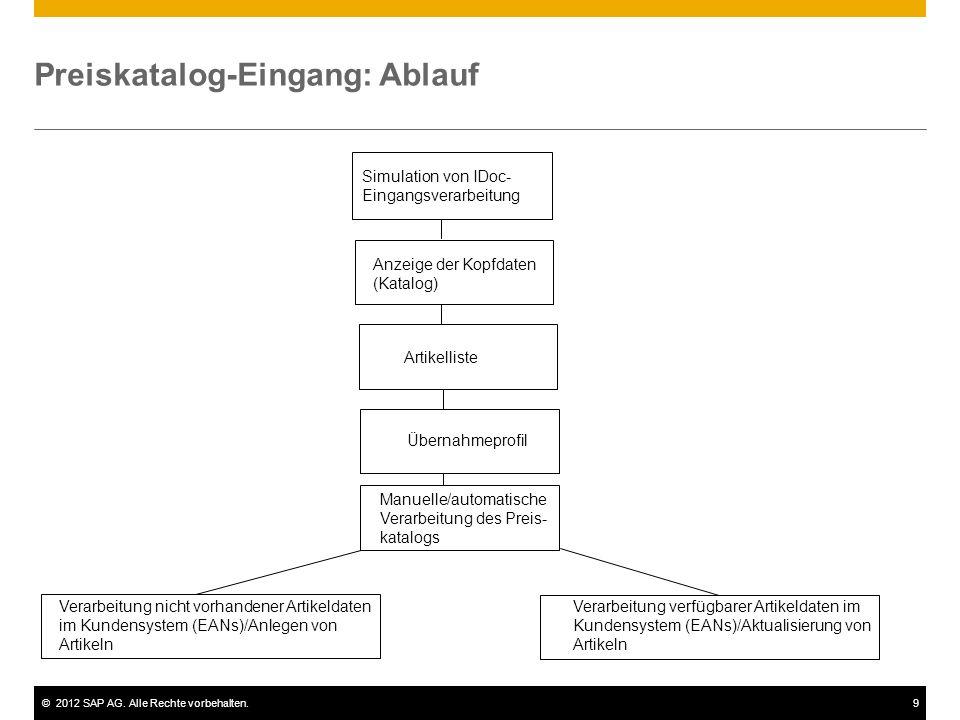 ©2012 SAP AG. Alle Rechte vorbehalten.9 Preiskatalog-Eingang: Ablauf Simulation von IDoc- Eingangsverarbeitung Anzeige der Kopfdaten (Katalog) Artikel