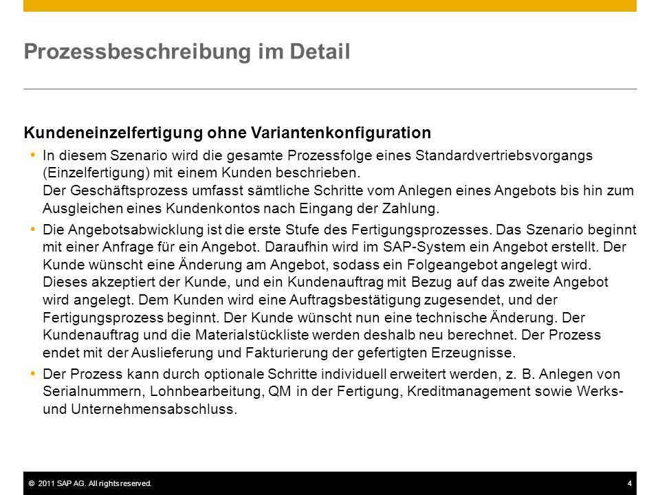 ©2011 SAP AG. All rights reserved.4 Prozessbeschreibung im Detail Kundeneinzelfertigung ohne Variantenkonfiguration In diesem Szenario wird die gesamt