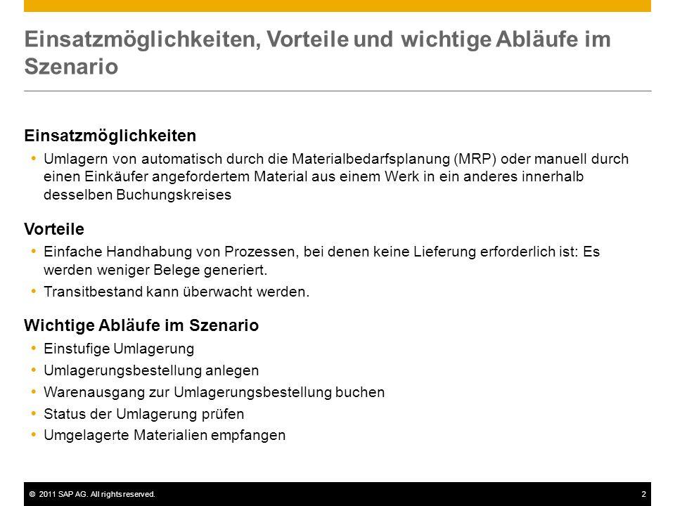 ©2011 SAP AG. All rights reserved.2 Einsatzmöglichkeiten, Vorteile und wichtige Abläufe im Szenario Einsatzmöglichkeiten Umlagern von automatisch durc