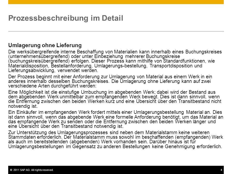 ©2011 SAP AG. All rights reserved.4 Prozessbeschreibung im Detail Umlagerung ohne Lieferung Die werksübergreifende interne Beschaffung von Materialien
