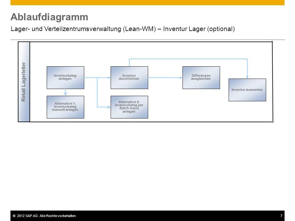 ©2012 SAP AG. Alle Rechte vorbehalten.7 Ablaufdiagramm Lager- und Verteilzentrumsverwaltung (Lean-WM) – Inventur Lager (optional) Inventurbeleg anlege
