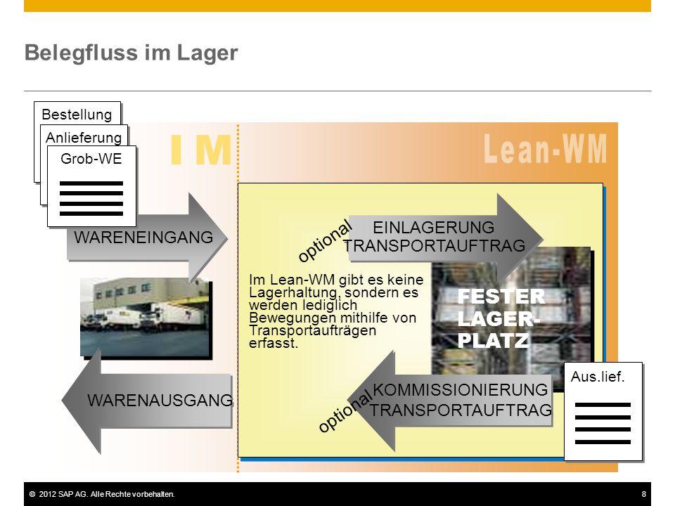 ©2012 SAP AG. Alle Rechte vorbehalten.8 Belegfluss im Lager WARENAUSGANG WARENEINGANG FESTER LAGER- PLATZ EINLAGERUNG TRANSPORTAUFTRAG EINLAGERUNG TRA