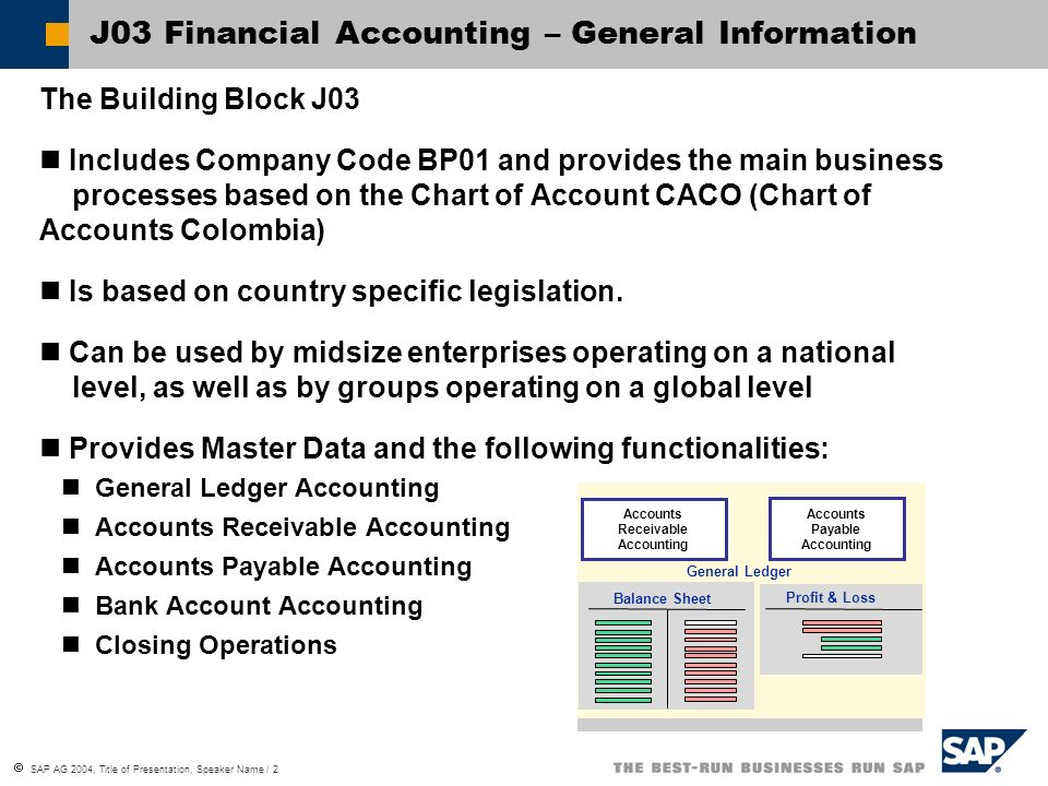 SAP AG 2004, Title of Presentation, Speaker Name / 2 J03 Financial Accounting – General Information The Building Block J03 Includes Company Code BP01