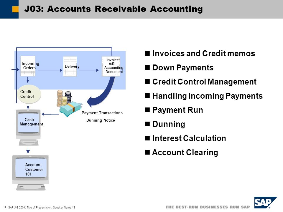 SAP AG 2004, Title of Presentation, Speaker Name / 4 J03: Accounts Payable Accounting Purchase Order Goods Receipt Payment Transactions Payment Program Cash Mgmt & Forecast Date Cash Mgmt & Forecast Date Invoice Receipt/ Invoice Verification Cash Management Accounts Payable Account: Vendor 102 Invoices and Credit Memos Down Payments Automatic Payment Run (with creation of payment media) Outgoing Payments and Manual Bank Statement Handling Account Clearing