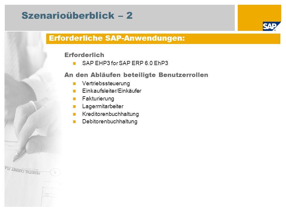 Szenarioüberblick – 2 Erforderlich SAP EHP3 for SAP ERP 6.0 EhP3 An den Abläufen beteiligte Benutzerrollen Vertriebssteuerung Einkaufsleiter/Einkäufer
