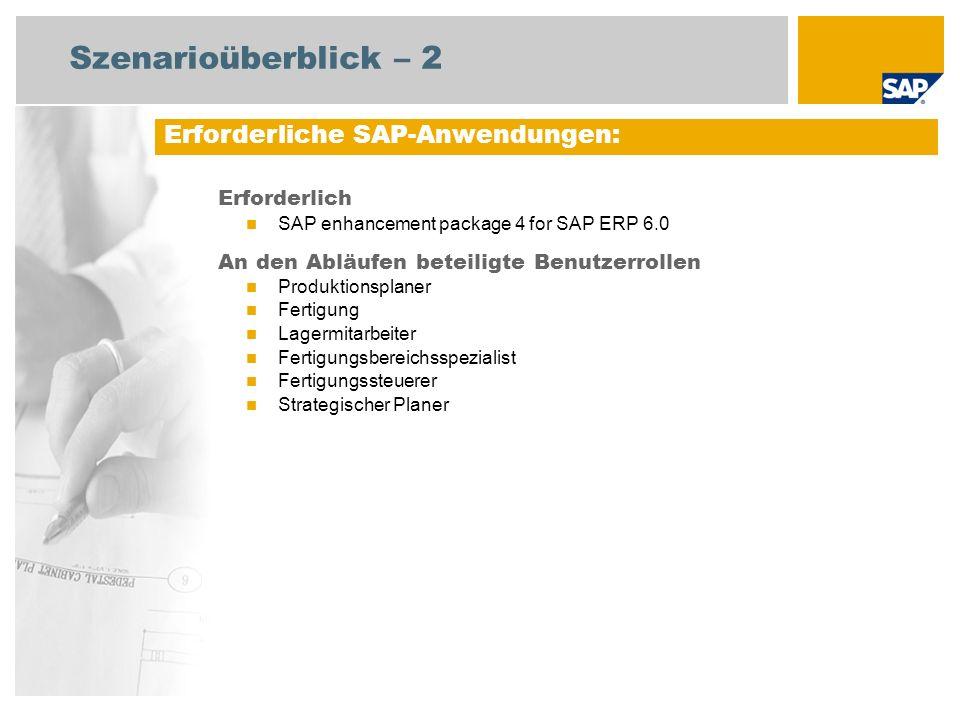 Szenarioüberblick – 2 Erforderlich SAP enhancement package 4 for SAP ERP 6.0 An den Abläufen beteiligte Benutzerrollen Produktionsplaner Fertigung Lag