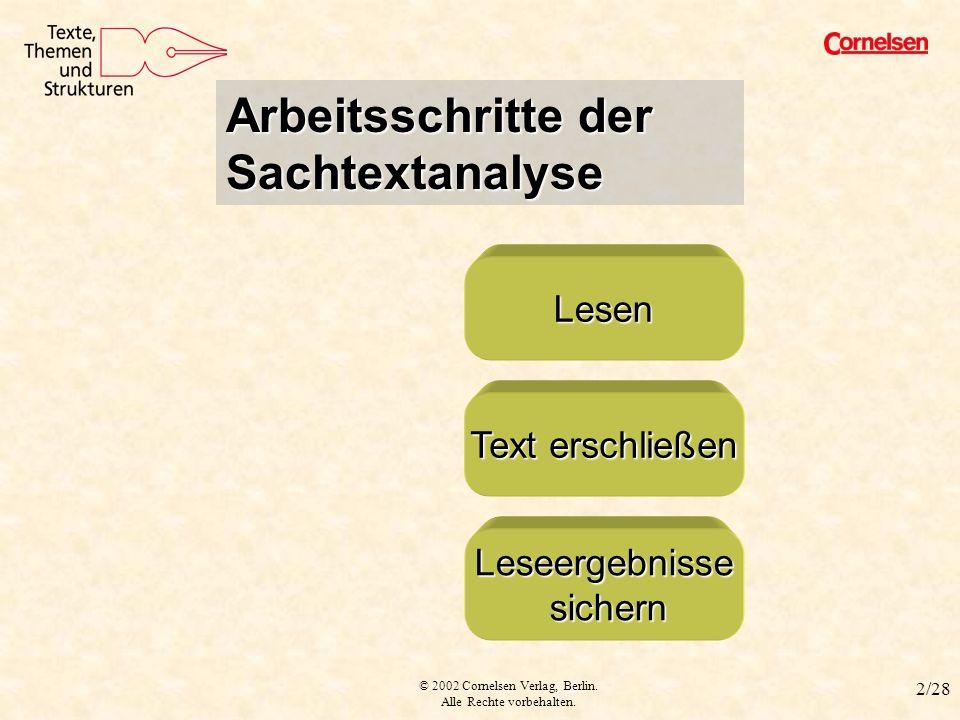 © 2002 Cornelsen Verlag, Berlin. Alle Rechte vorbehalten. 2/28 Einführung Lesen Text erschließen Text erschließen Arbeitsschritte der Sachtextanalyse